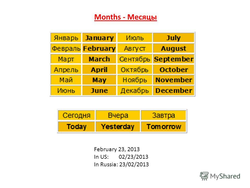 Months - Месяцы February 23, 2013 In US: 02/23/2013 In Russia: 23/02/2013