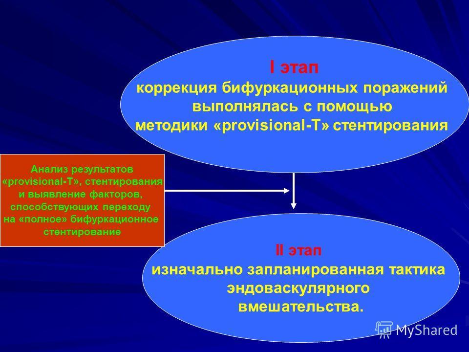 I этап коррекция бифуркационных поражений выполнялась с помощью методики «provisional-T» стентирования II этап изначально запланированная тактика эндоваскулярного вмешательства. Анализ результатов «provisional-T», стентирования и выявление факторов,