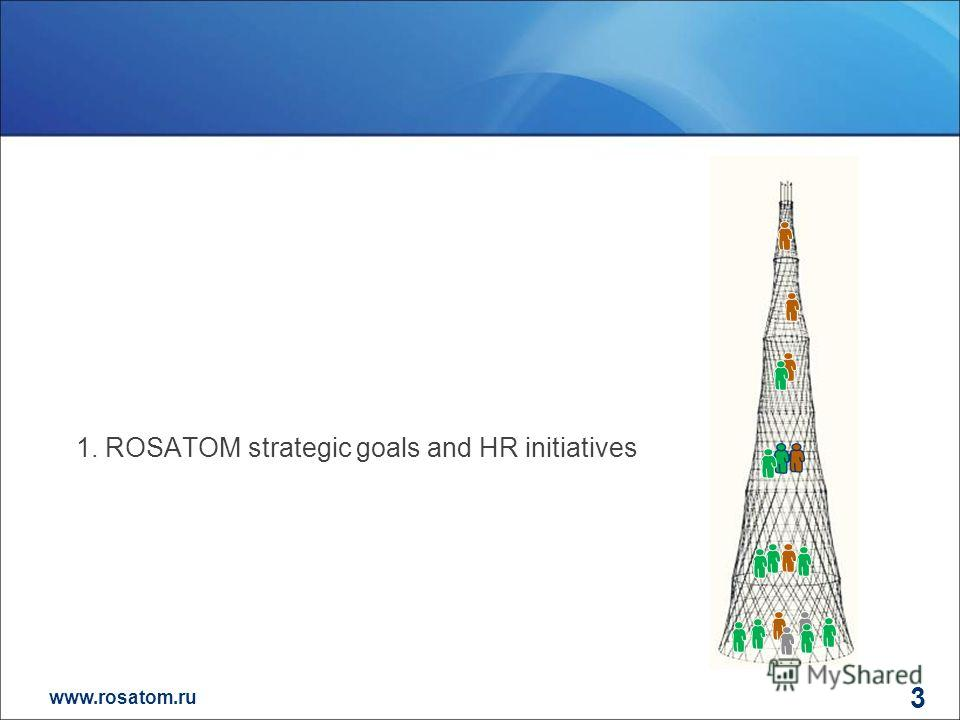 www.rosatom.ru 3 1. ROSATOM strategic goals and HR initiatives