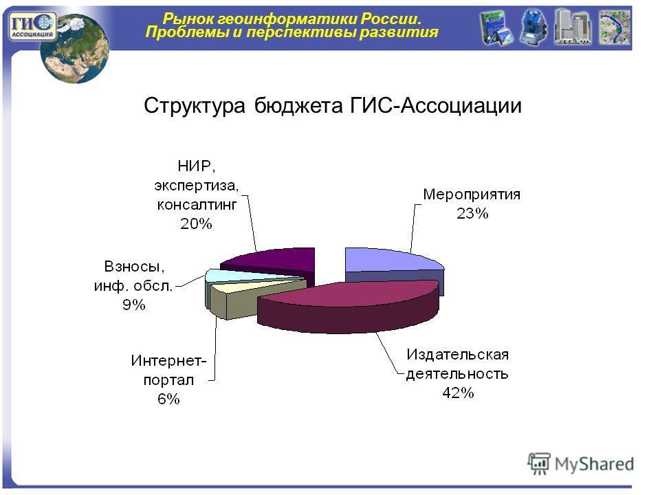 Рынок геоинформатики России. Проблемы и перспективы развития Структура бюджета ГИС-Ассоциации