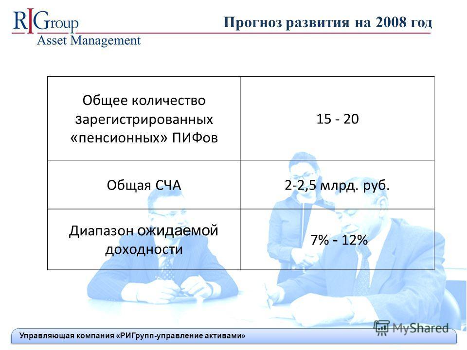 Прогноз развития на 2008 год Управляющая компания «РИГрупп-управление активами» Общее количество з арегистрированных « пенсионных » ПИФов 15 - 20 Общая СЧА2-2,5 млрд. руб. Диапазон ожидаемой доходности 7% - 12%