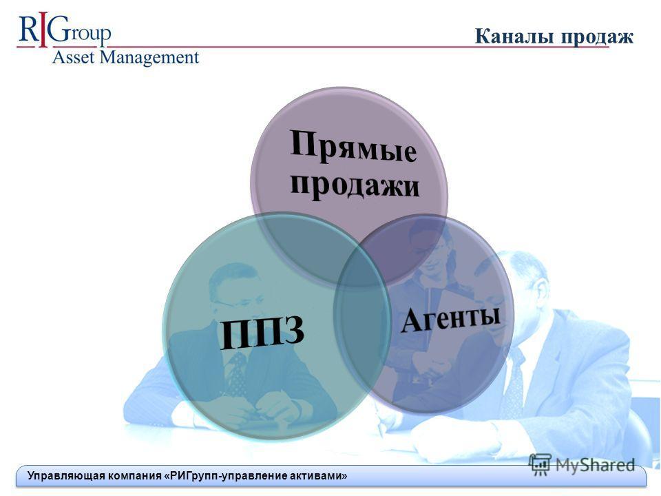 Каналы продаж Управляющая компания «РИГрупп-управление активами»