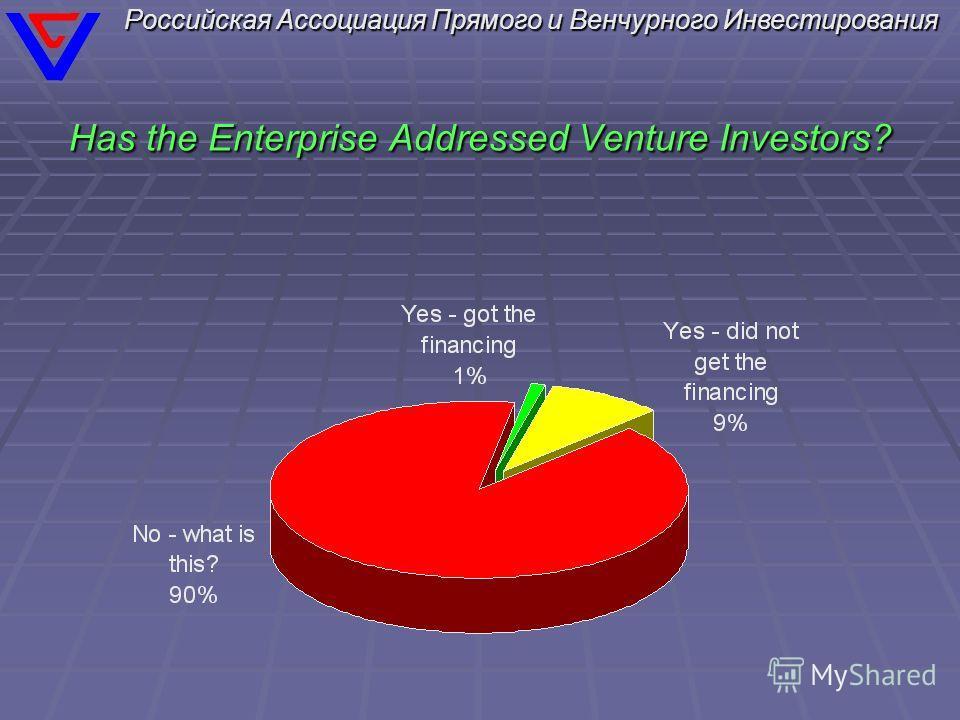 Российская Ассоциация Прямого и Венчурного Инвестирования Has the Enterprise Addressed Venture Investors?