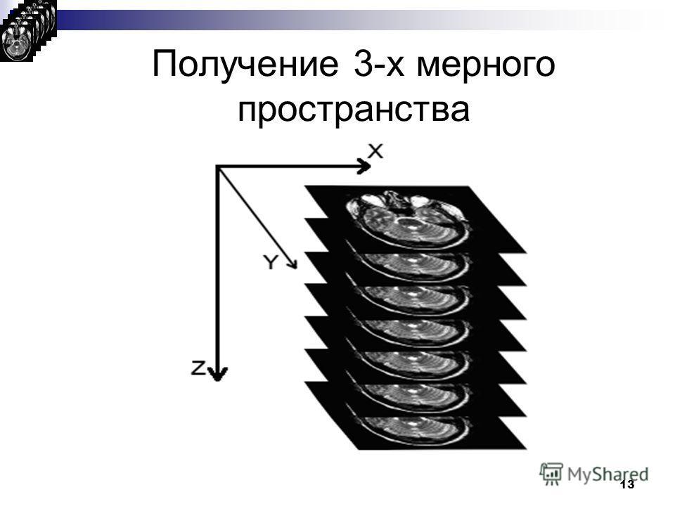 13 Получение 3-х мерного пространства