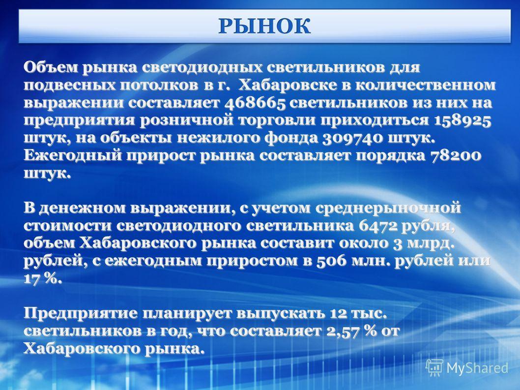 Объем рынка светодиодных светильников для подвесных потолков в г. Хабаровске в количественном выражении составляет 468665 светильников из них на предприятия розничной торговли приходиться 158925 штук, на объекты нежилого фонда 309740 штук. Ежегодный