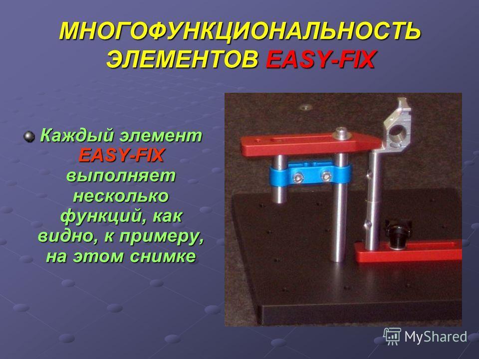МНОГОФУНКЦИОНАЛЬНОСТЬ ЭЛЕМЕНТОВ EASY-FIX Каждый элемент EASY-FIX выполняет несколько функций, как видно, к примеру, на этом снимке