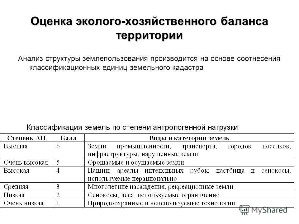 классификационных единиц