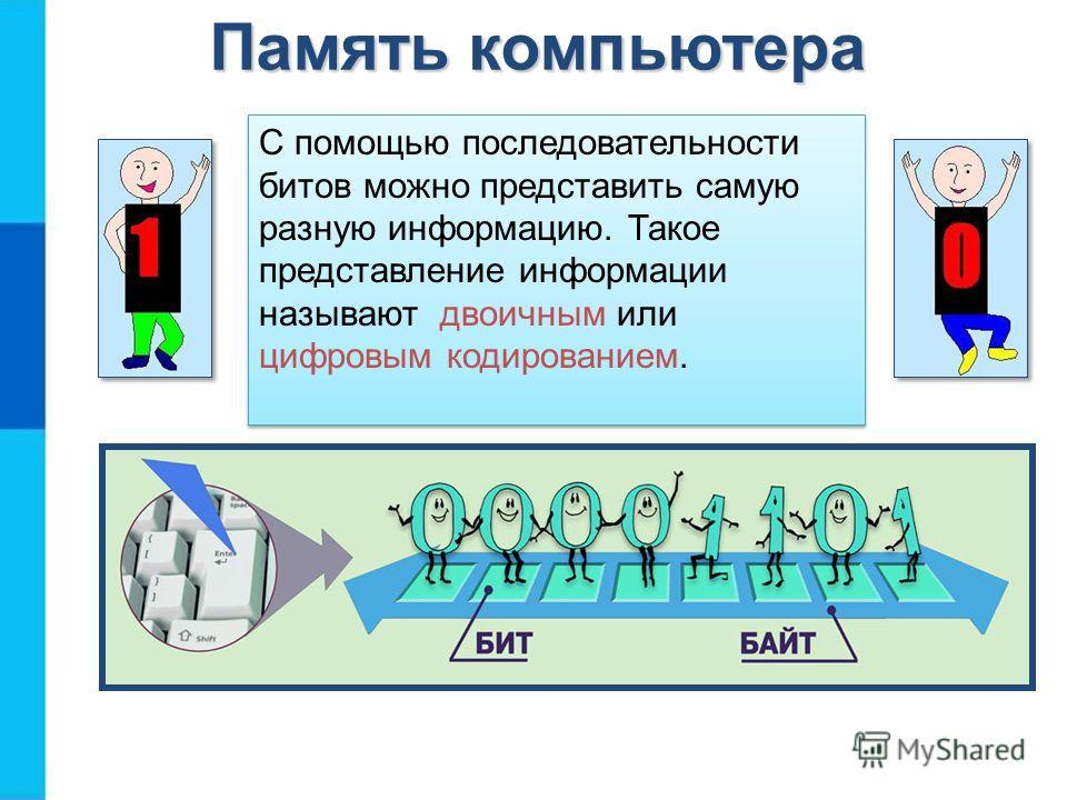 Память компьютера С помощью последовательности битов можно представить самую разную информацию. Такое представление информации называют двоичным или цифровым кодированием.