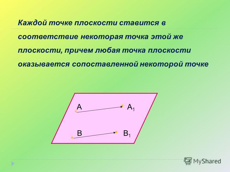 Каждой точке плоскости ставится в соответствие некоторая точка этой же плоскости, причем любая точка плоскости оказывается сопоставленной некоторой точке ВВ1В1 АА1А1