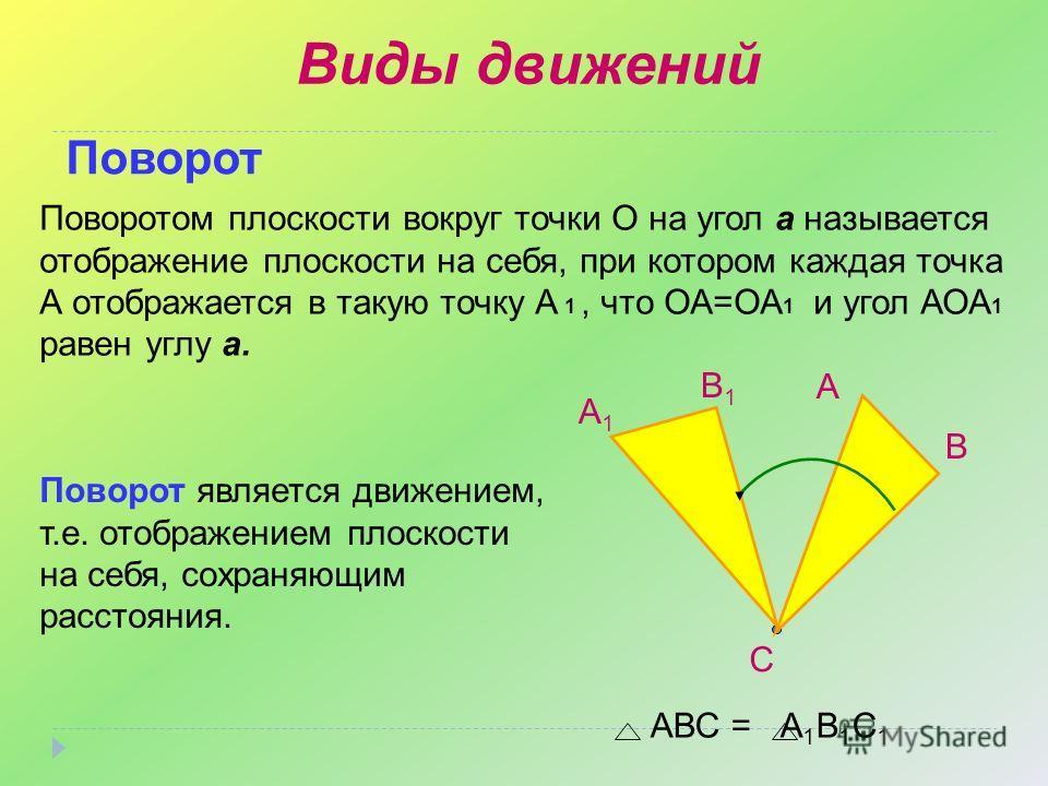 Поворот A B C B1B1 A1A1 Виды движений АВС = А 1 В 1 С 1 Поворот является движением, т.е. отображением плоскости на себя, сохраняющим расстояния. Поворотом плоскости вокруг точки О на угол a называется отображение плоскости на себя, при котором каждая