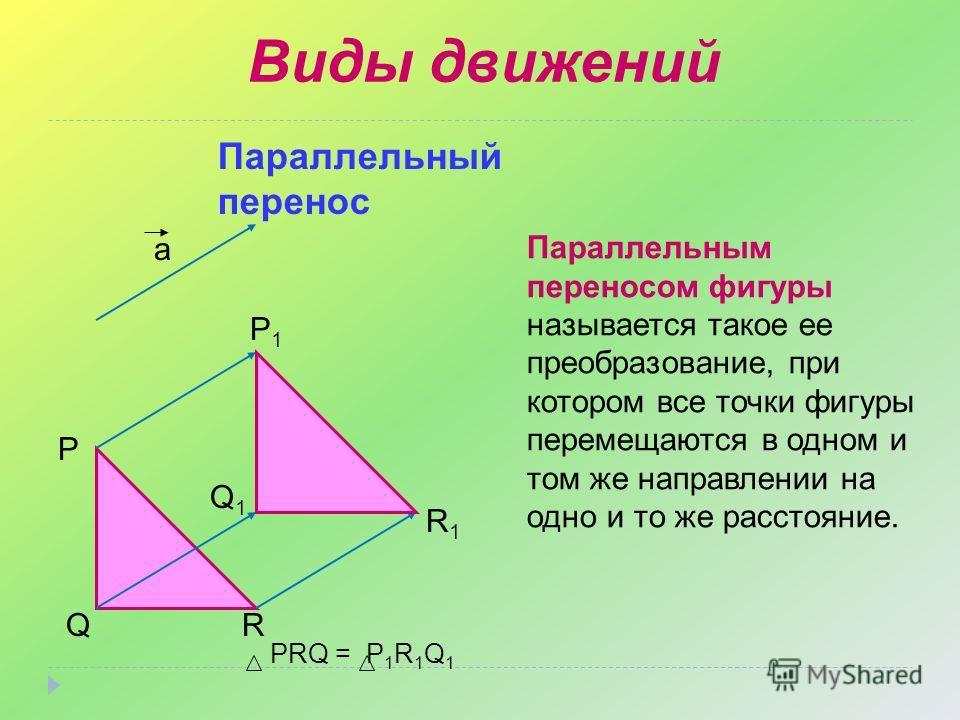 а Р QR Р1Р1 Q1Q1 R1R1 РRQ = Р 1 R 1 Q 1 Параллельным переносом фигуры называется такое ее преобразование, при котором все точки фигуры перемещаются в одном и том же направлении на одно и то же расстояние. Виды движений Параллельный перенос