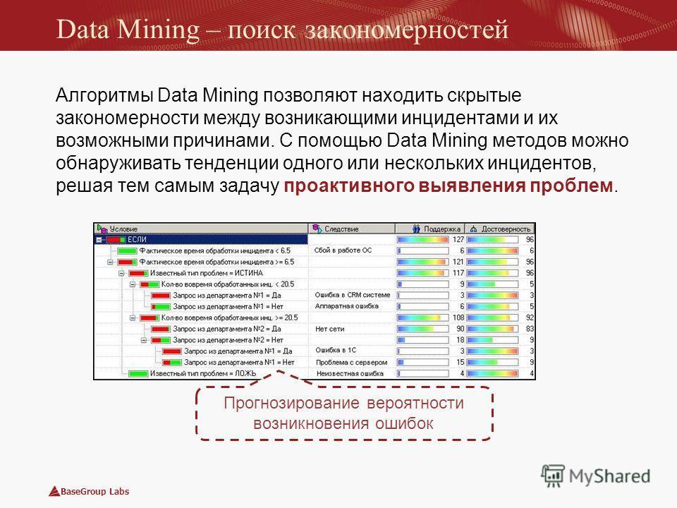 BaseGroup Labs Data Mining – поиск закономерностей Алгоритмы Data Mining позволяют находить скрытые закономерности между возникающими инцидентами и их возможными причинами. С помощью Data Mining методов можно обнаруживать тенденции одного или несколь
