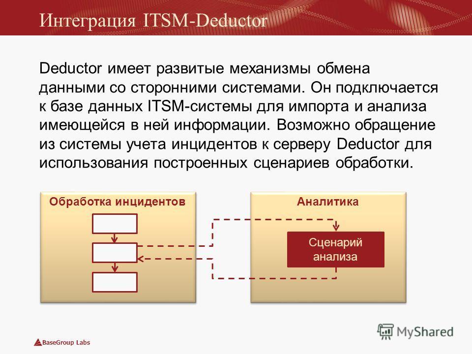 BaseGroup Labs Интеграция ITSM-Deductor Deductor имеет развитые механизмы обмена данными со сторонними системами. Он подключается к базе данных ITSM-системы для импорта и анализа имеющейся в ней информации. Возможно обращение из системы учета инциден