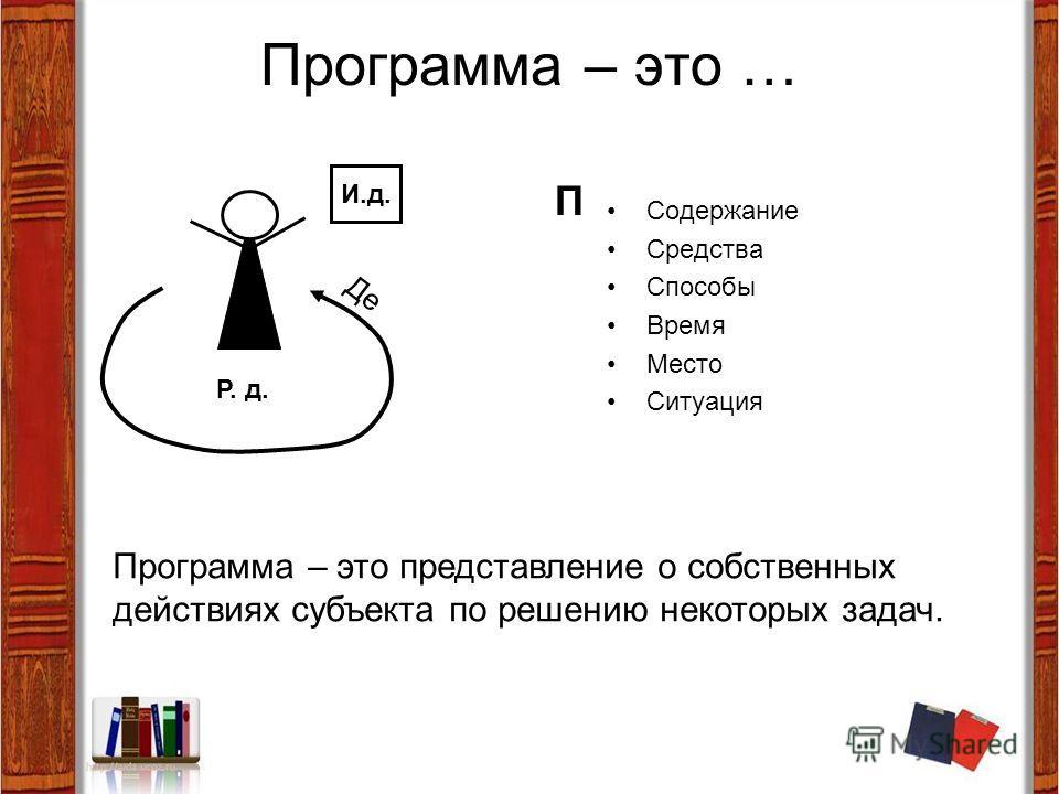 Программа – это … Содержание Средства Способы Время Место Ситуация Программа – это представление о собственных действиях субъекта по решению некоторых задач. П И.д. Р. д. Де