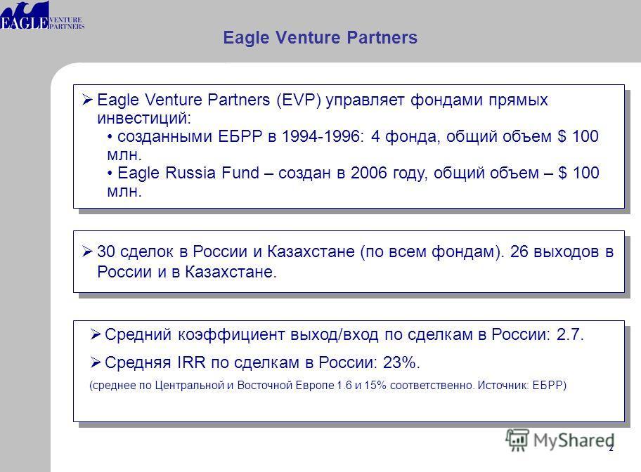 2 Eagle Venture Partners Eagle Venture Partners (EVP) управляет фондами прямых инвестиций: созданными ЕБРР в 1994-1996: 4 фонда, общий объем $ 100 млн. Eagle Russia Fund – создан в 2006 году, общий объем – $ 100 млн. Eagle Venture Partners (EVP) упра
