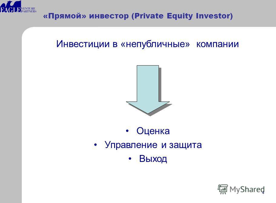 4 «Прямой» инвестор (Private Equity Investor) Инвестиции в «непубличные» компании Оценка Управление и защита Выход