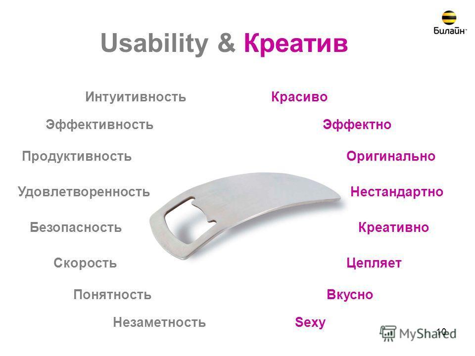 10 Usability & Креатив Эффективность Продуктивность Удовлетворенность Безопасность Скорость Понятность Незаметность Интуитивность Эффектно Оригинально Нестандартно Креативно Цепляет Вкусно Sexy Красиво