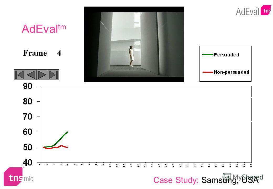 4Frame AdEval tm Case Study: Samsung, USA