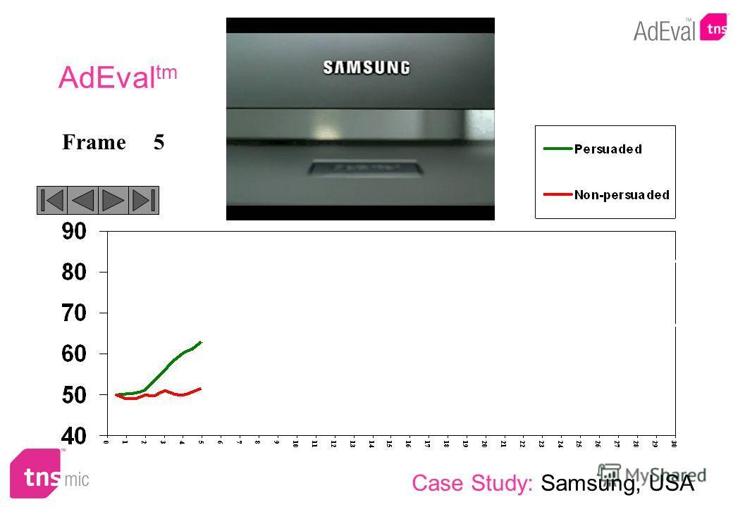 5Frame AdEval tm Case Study: Samsung, USA