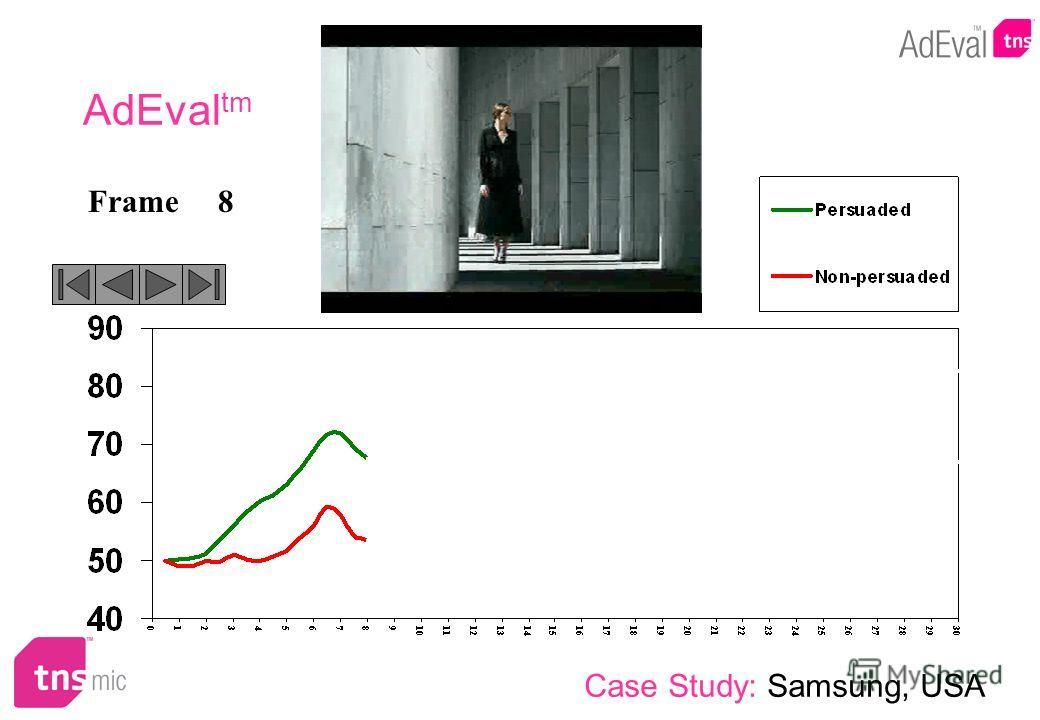 8Frame AdEval tm Case Study: Samsung, USA