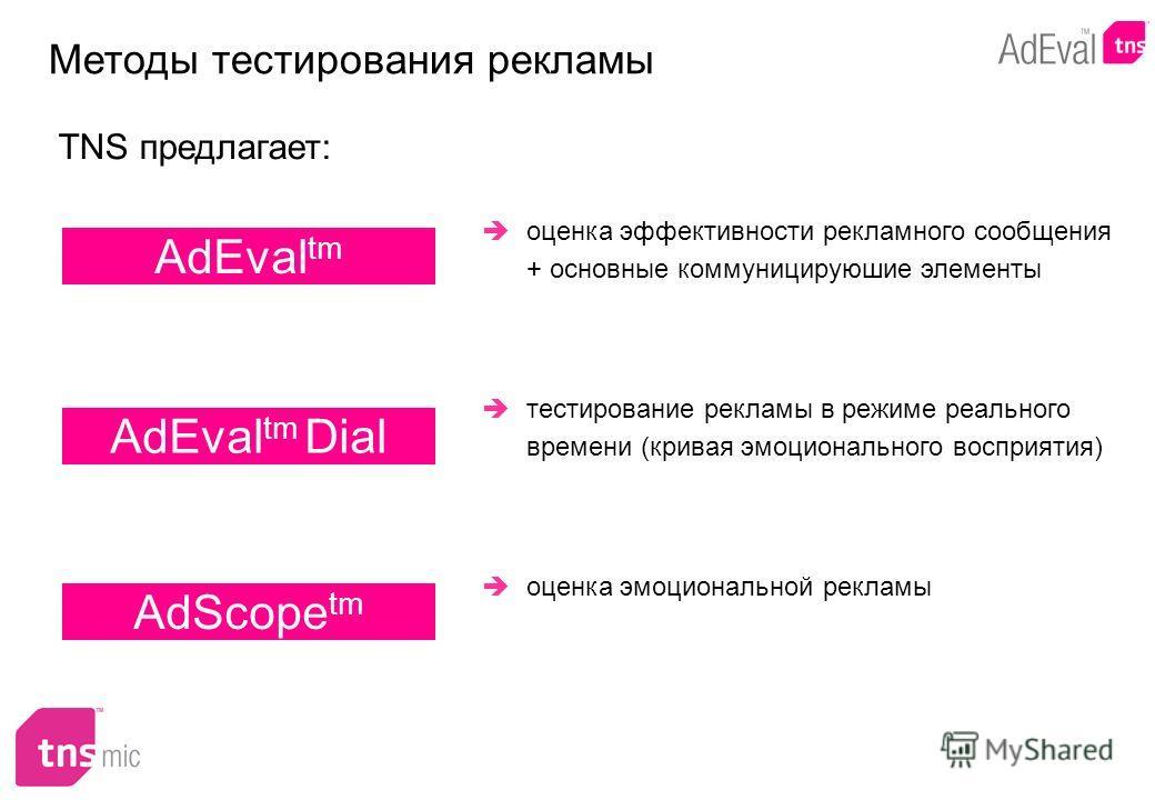 оценка эффективности рекламного сообщения + основные коммуницируюшие элементы Методы тестирования рекламы AdEval tm AdEval tm Dial AdScope tm TNS предлагает: тестирование рекламы в режиме реального времени (кривая эмоционального восприятия) оценка эм