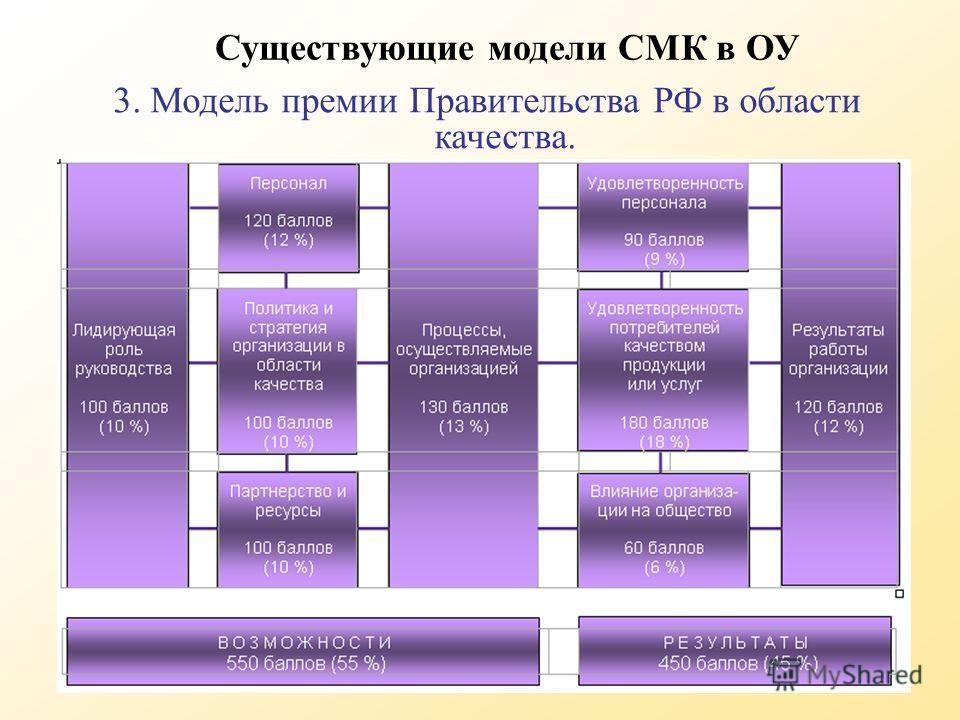3. Модель премии Правительства РФ в области качества. Существующие модели СМК в ОУ