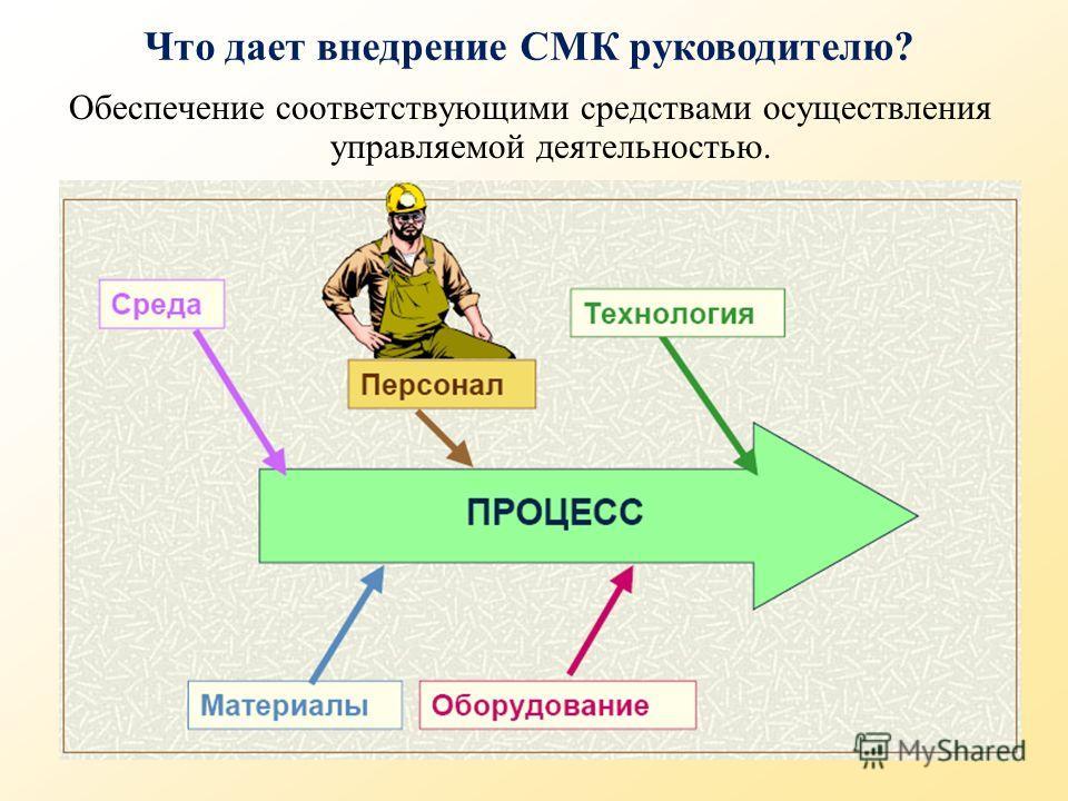 Что дает внедрение СМК руководителю? Обеспечение соответствующими средствами осуществления управляемой деятельностью.