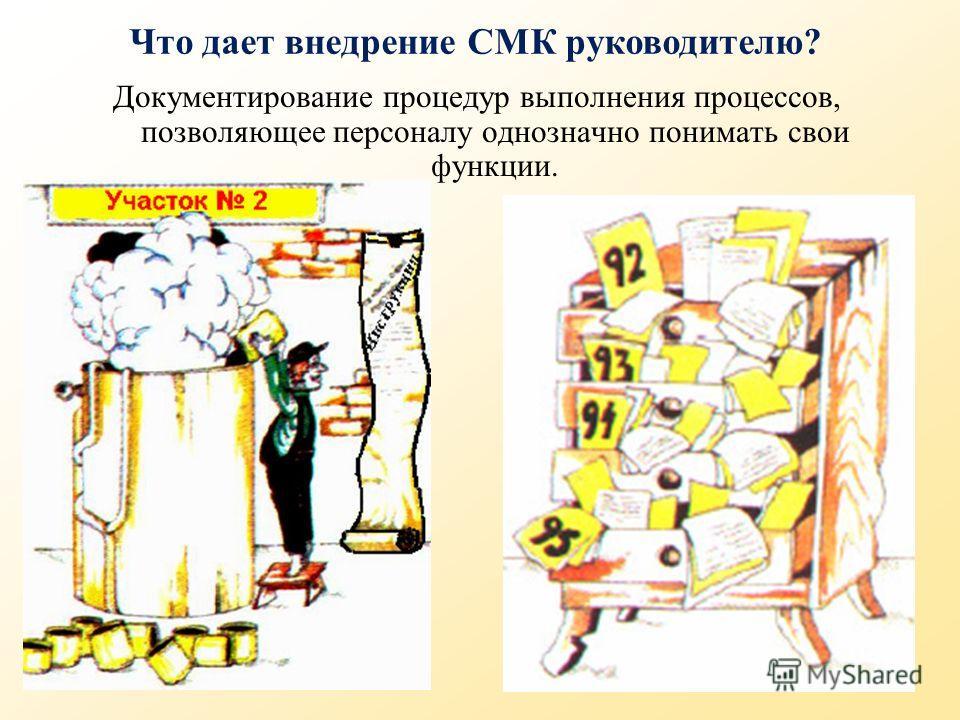 Что дает внедрение СМК руководителю? Документирование процедур выполнения процессов, позволяющее персоналу однозначно понимать свои функции.