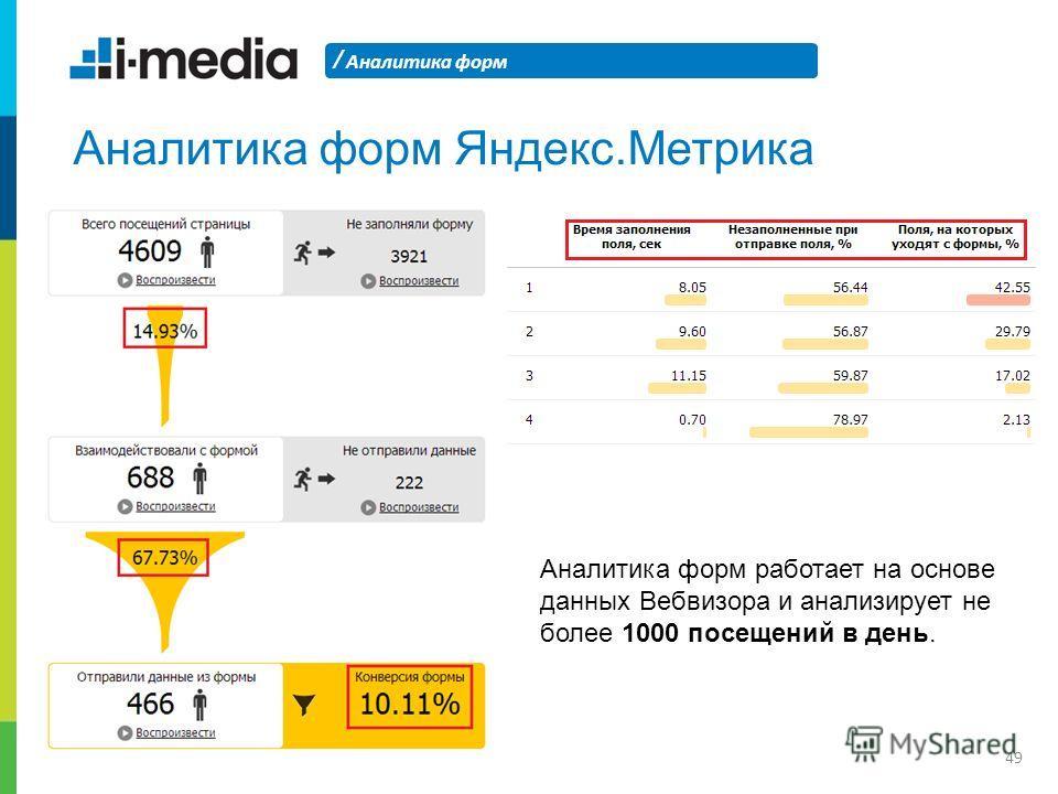 / Аналитика форм 49 Аналитика форм Яндекс.Метрика Аналитика форм работает на основе данных Вебвизора и анализирует не более 1000 посещений в день.