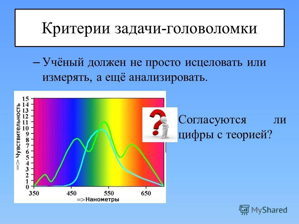 Критерии задачи-головоломки – Учёный должен не просто исцеловать или измерять, а ещё анализировать. Согласуются ли цифры с теорией?