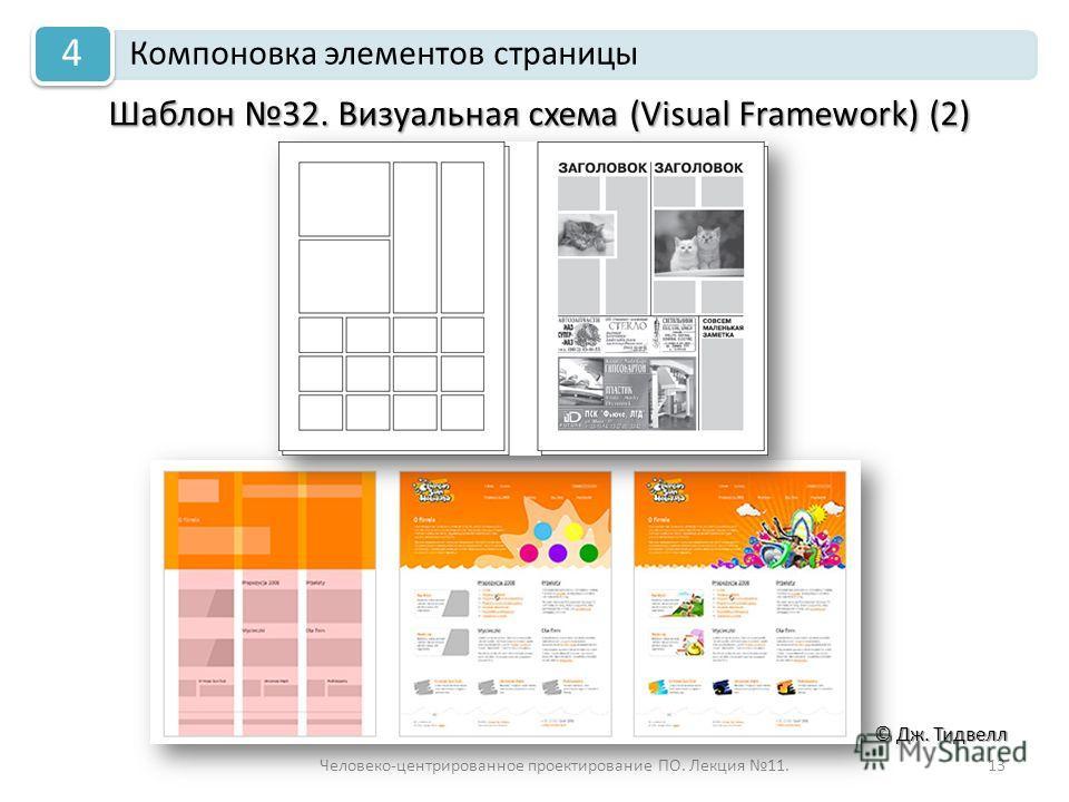 Человеко-центрированное проектирование ПО. Лекция 11.13 © Дж. Тидвелл Шаблон 32. Визуальная схема (Visual Framework) (2) Компоновка элементов страницы 4