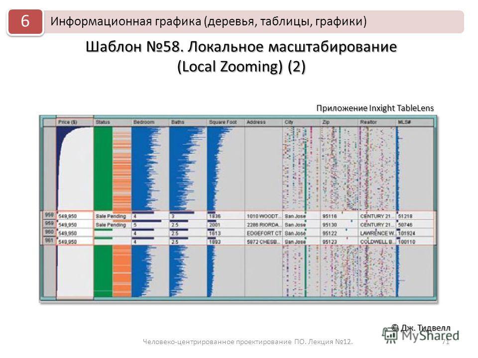 71 © Дж. Тидвелл Шаблон 58. Локальное масштабирование (Local Zooming) (2) Информационная графика (деревья, таблицы, графики) 6 Человеко-центрированное проектирование ПО. Лекция 12. Приложение Inxight TableLens