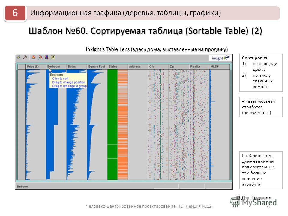 77 © Дж. Тидвелл Шаблон 60. Сортируемая таблица (Sortable Table) (2) Inxight's Table Lens (здесь дома, выставленные на продажу) Информационная графика (деревья, таблицы, графики) 6 Человеко-центрированное проектирование ПО. Лекция 12. Сортировка: 1)п