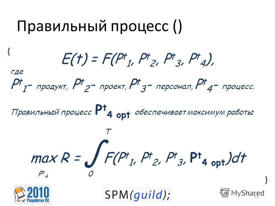 { { Правильный процесс () 13 E(t) = F(P t 1, P t 2, P t 3, P t 4 ), где P t 1 - продукт, P t 2 - проект, P t 3 - персонал, P t 4 - процесс. Правильный процесс P t 4 opt обеспечивает максимум работы T max R = F(P t 1, P t 2, P t 3, P t 4 opt )dt P t 4