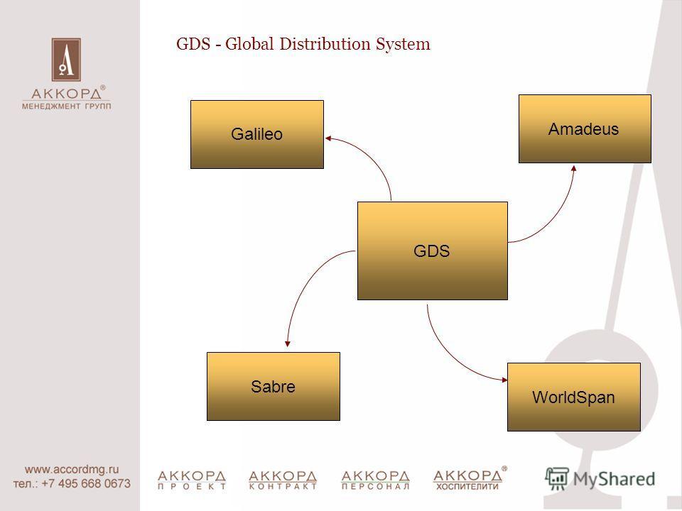 GDS - Global Distribution System Galileo Sabre GDS Amadeus WorldSpan