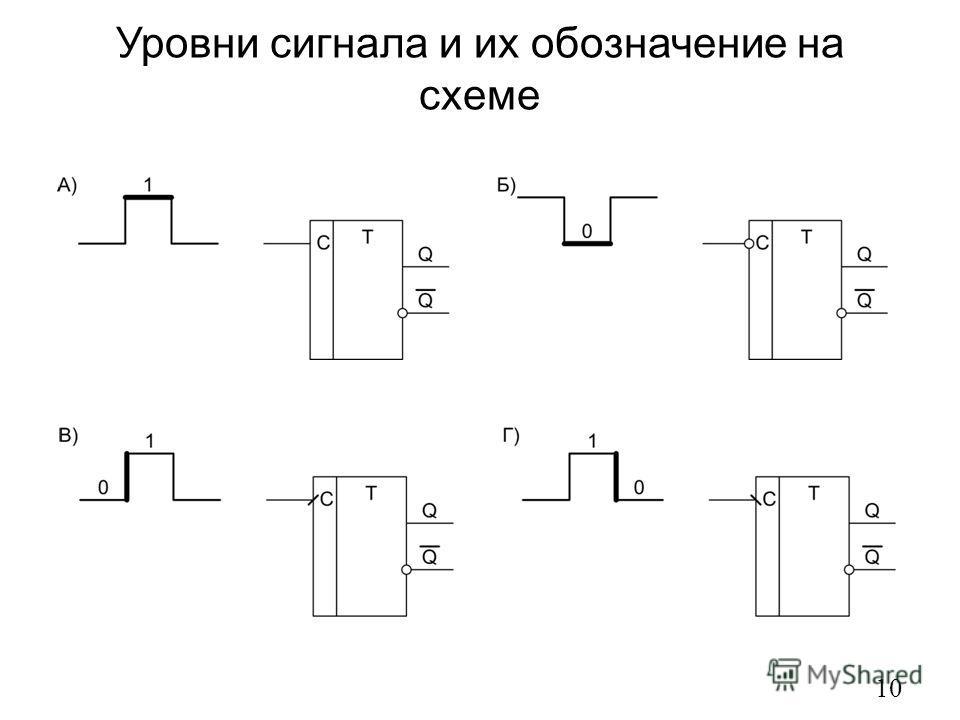 Уровни сигнала и их обозначение на схеме 10