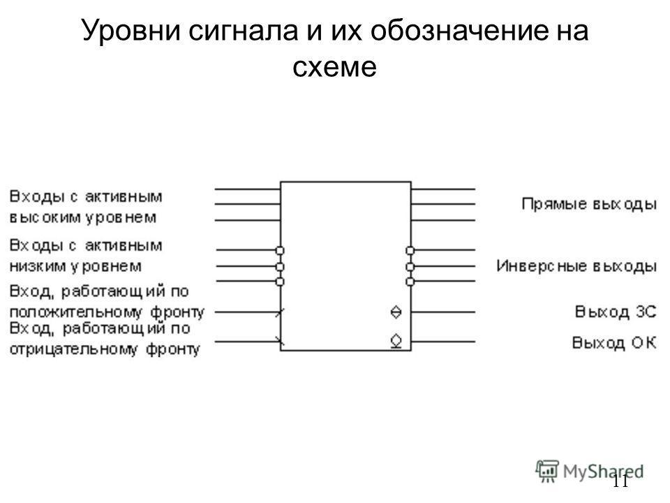 Уровни сигнала и их обозначение на схеме 11