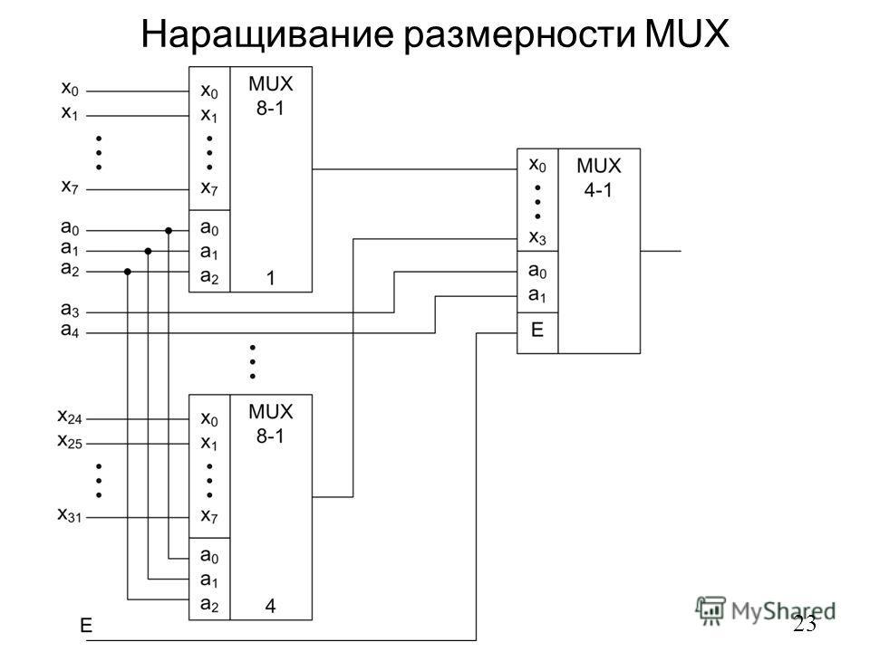 Наращивание размерности MUX 23