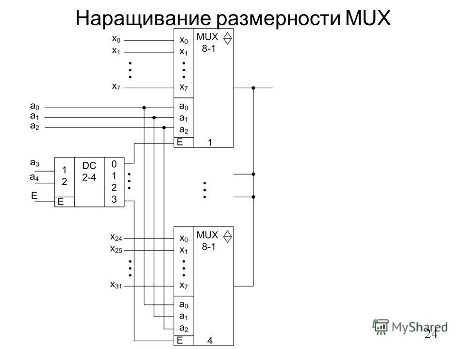 Наращивание размерности MUX 24