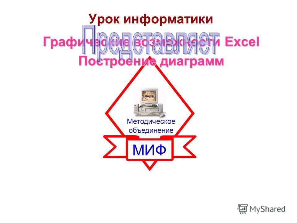 МИФ Методическое объединение Урок информатики Графические возможности Excel Построение диаграмм