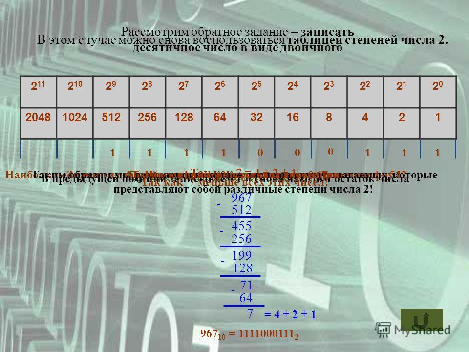 В этом случае можно снова воспользоваться таблицей степеней числа 2. Рассмотрим обратное задание – записать десятичное число в виде двоичного Предположим, мы имеем число 967 2 11 2 10 2929 2828 2727 2626 2525 2424 23232 2121 2020 20481024512256128643