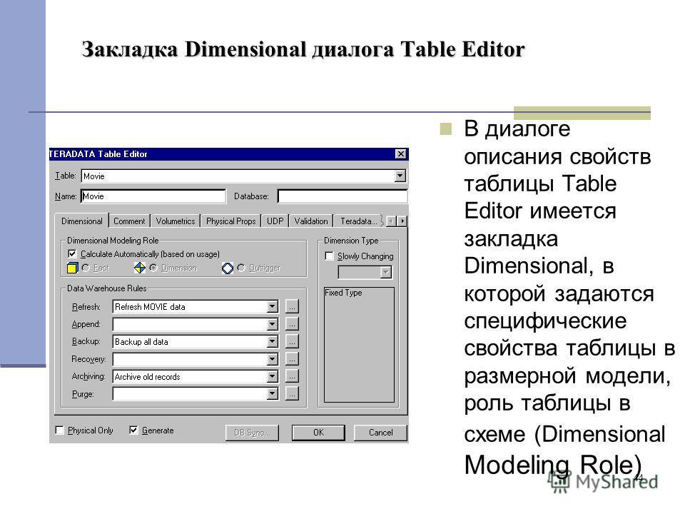 44 Закладка Dimensional диалога Table Editor В диалоге описания свойств таблицы Table Editor имеется закладка Dimensional, в которой задаются специфические свойства таблицы в размерной модели, роль таблицы в схеме (Dimensional Modeling Role)
