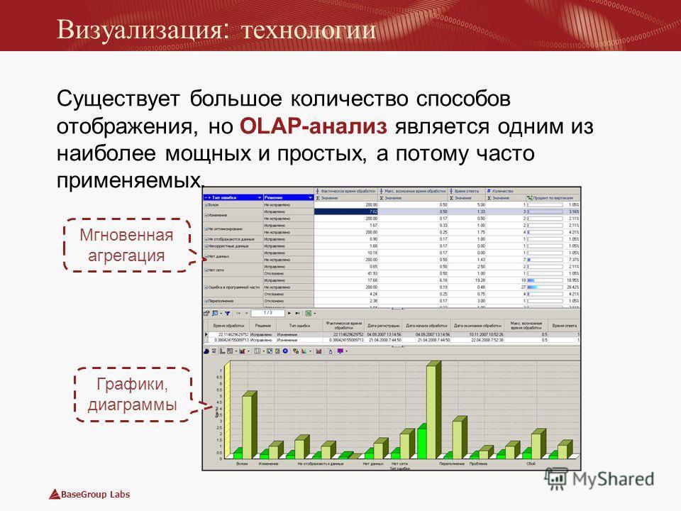 BaseGroup Labs Визуализация : технологии Существует большое количество способов отображения, но OLAP-анализ является одним из наиболее мощных и простых, а потому часто применяемых. Мгновенная агрегация Графики, диаграммы
