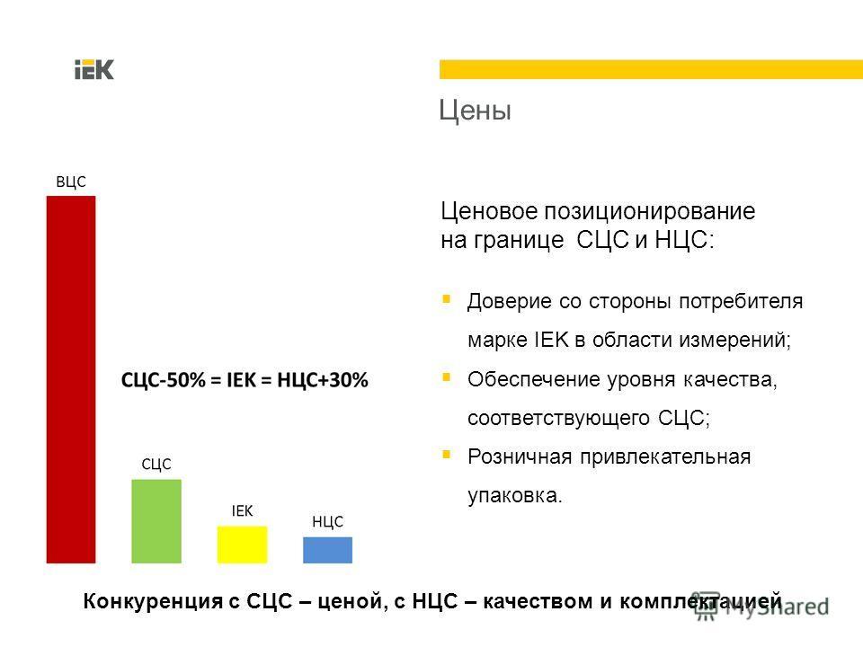 Цены Ценовое позиционирование на границе СЦС и НЦС: Доверие со стороны потребителя марке IEK в области измерений; Обеспечение уровня качества, соответствующего СЦС; Розничная привлекательная упаковка. Конкуренция с СЦС – ценой, с НЦС – качеством и ко