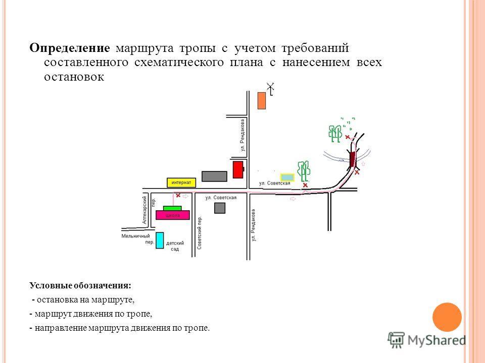 Определение маршрута тропы с учетом требований составленного схематического плана с нанесением всех остановок Условные обозначения: - остановка на маршруте, - маршрут движения по тропе, - направление маршрута движения по тропе.