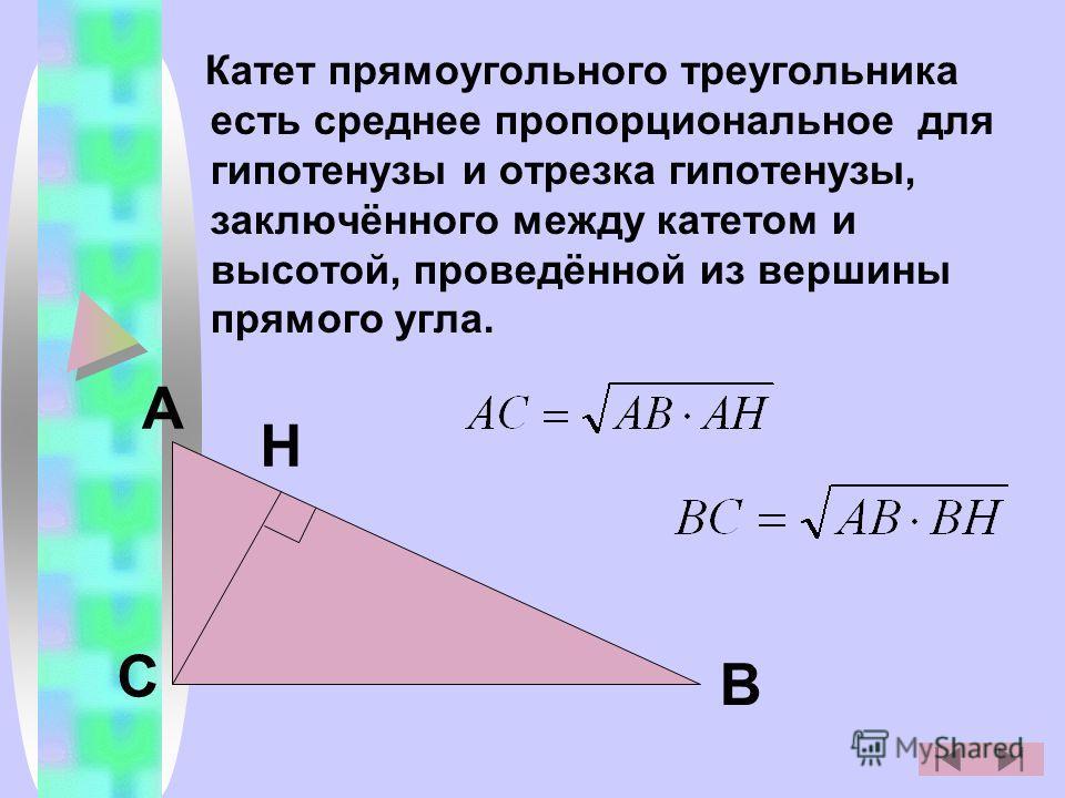 Катет прямоугольного треугольника есть среднее пропорциональное для гипотенузы и отрезка гипотенузы, заключённого между катетом и высотой, проведённой из вершины прямого угла. С А Н В
