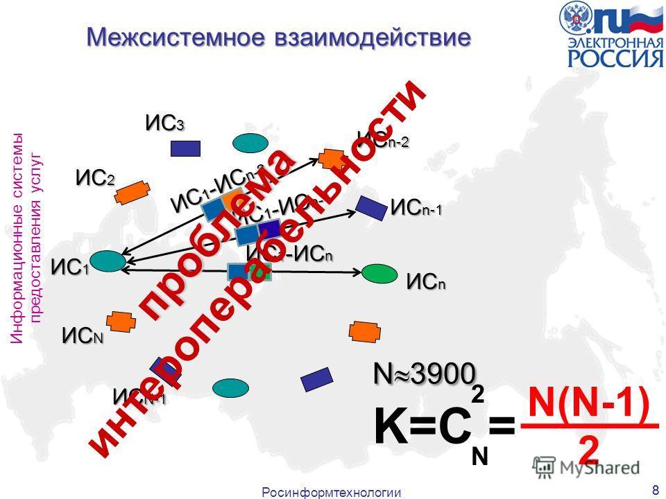 Росинформтехнологии 8 Межсистемное взаимодействие 8 N 3900 N 3900 K=C = 2N2N N(N-1) 2 Информационные системы предоставления услуг ИС 1 ИС 2 ИС 3 ИС n-2 ИС n-1 ИС n ИС N-1 ИС N ИС 1 -ИС n-2 ИС 1 -ИС n-1 ИС 1 -ИС n проблема интероперабельности