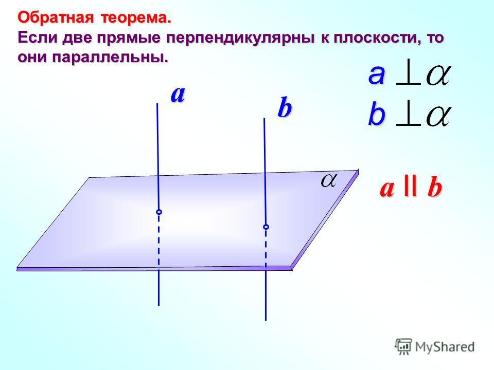 a b Обратная теорема. Если две прямые перпендикулярны к плоскости, то они параллельны. a b a II b