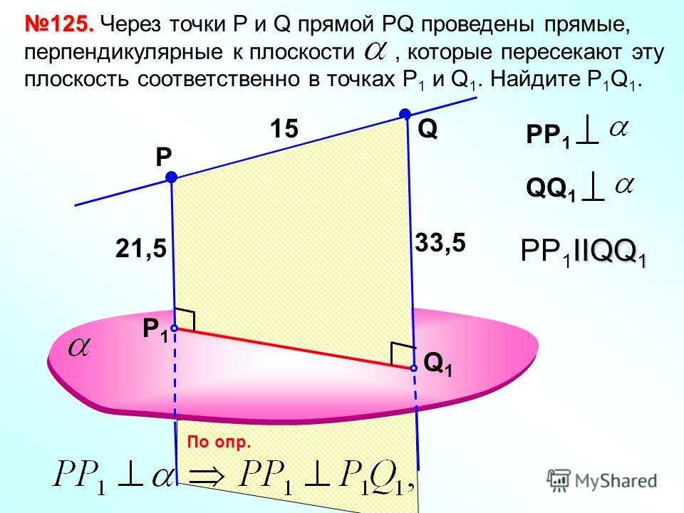 Р 125. 125. Через точки Р и Q прямой PQ проведены прямые, перпендикулярные к плоскости, которые пересекают эту плоскость соответственно в точках Р 1 и Q 1. Найдите Р 1 Q 1. Q Q1Q1 IIQQ 1 PP 1 IIQQ 1 РР 1 QQ 1 15 21,5 33,5 По опр. P1P1