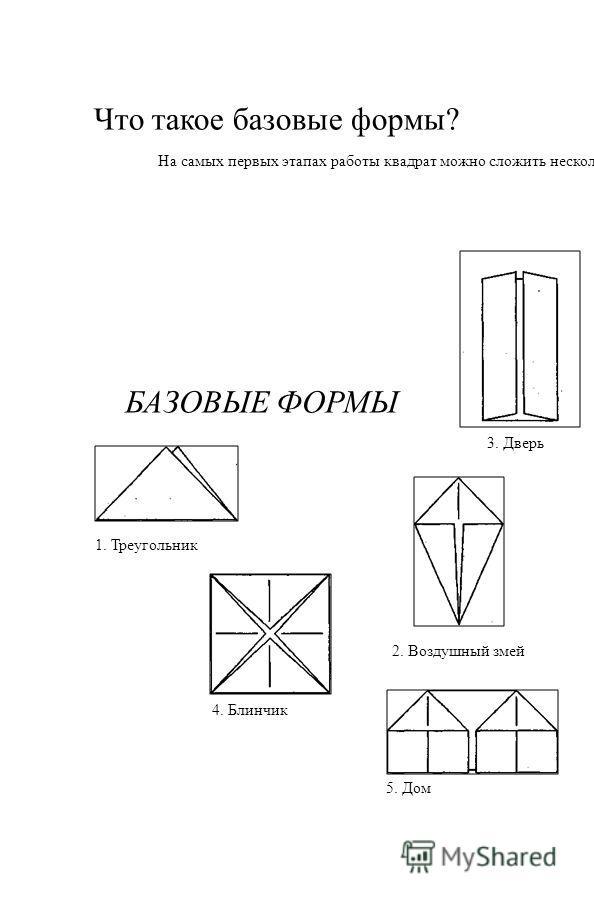 Что такое базовые формы? На самых первых этапах работы квадрат можно сложить несколькими способами. Получившиеся заготовки называются «базовые формы». Их немного - одиннадцать. Каждый оригамист знает их наизусть. Множество фигурок, известных в оригам